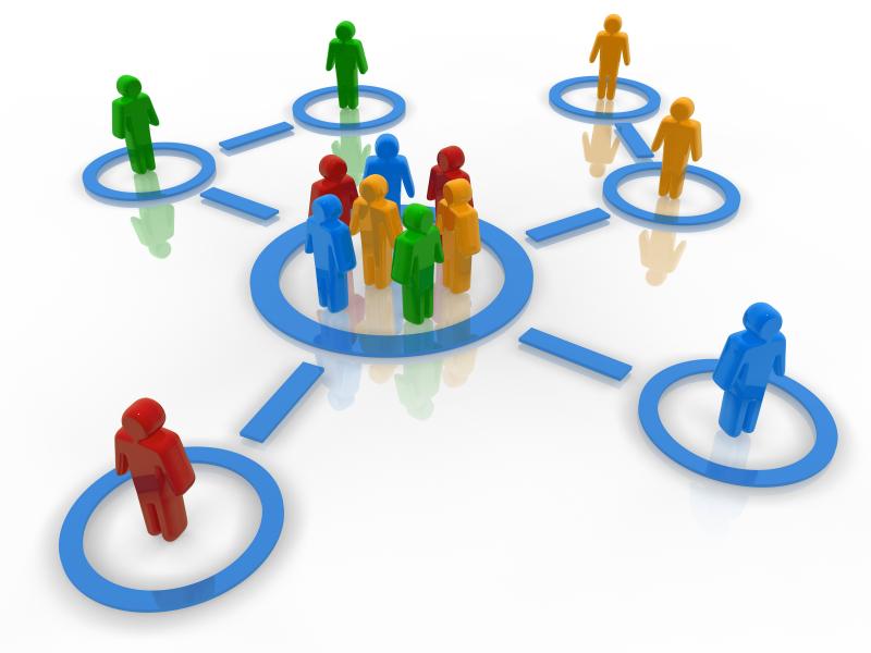 Kontrola dostępu do planu budżetu względem grup użytkowników