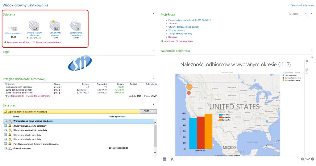 Widok główny użytkownika modułu sprzedaży Dynamics AX 2012 - Działania