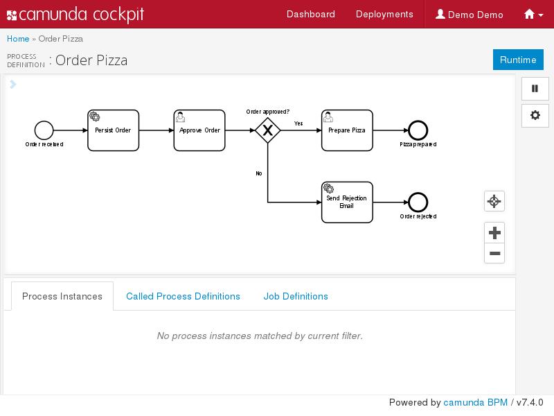 Zrzut ekranu 2015 12 04 11.46.45 - Docker dla programistów, budowa środowiska rozwojowego cz. 2
