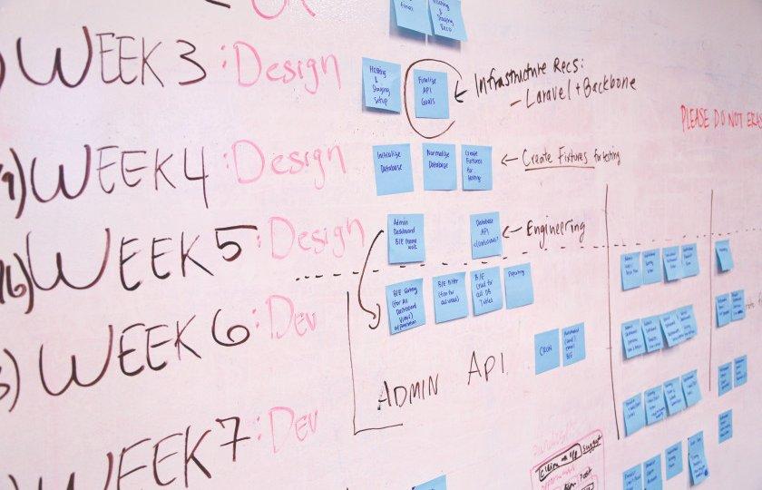 Ścieżki rozwoju Analityka Biznesowego – część 2