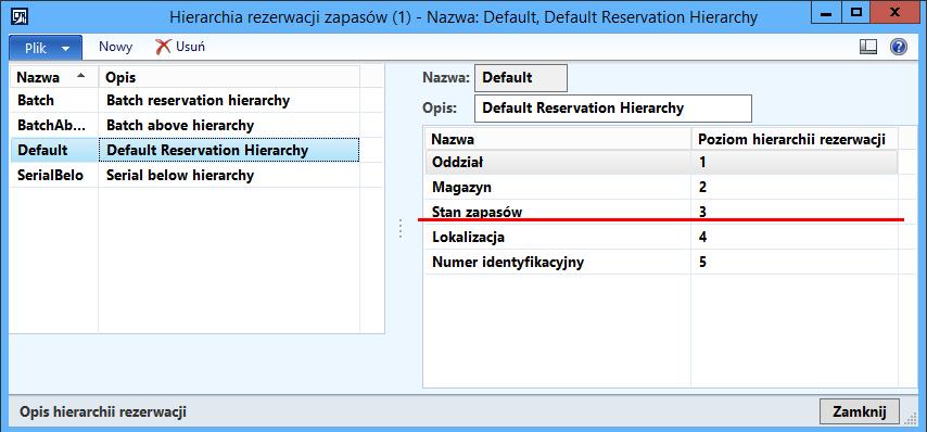 Hierarchia rezerwacji zapasów w Dynamics AX 2012 R3
