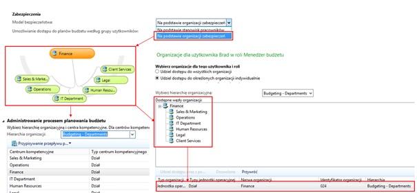hierarchia zabezpieczen - Kontrola dostępu do planów budżetu w AX 2012