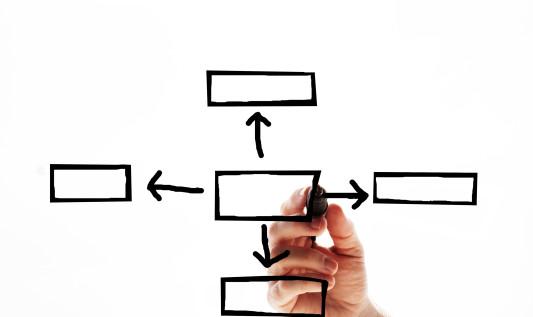 Zarządzanie zmianą wymagań – dobre praktyki