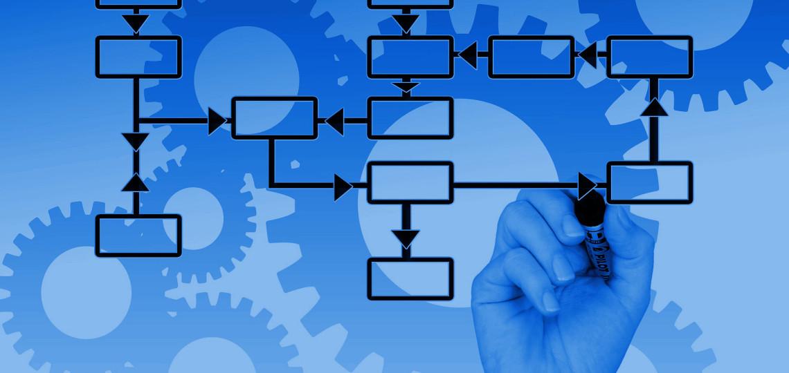 Przepływy pracy – WEBCON BPS