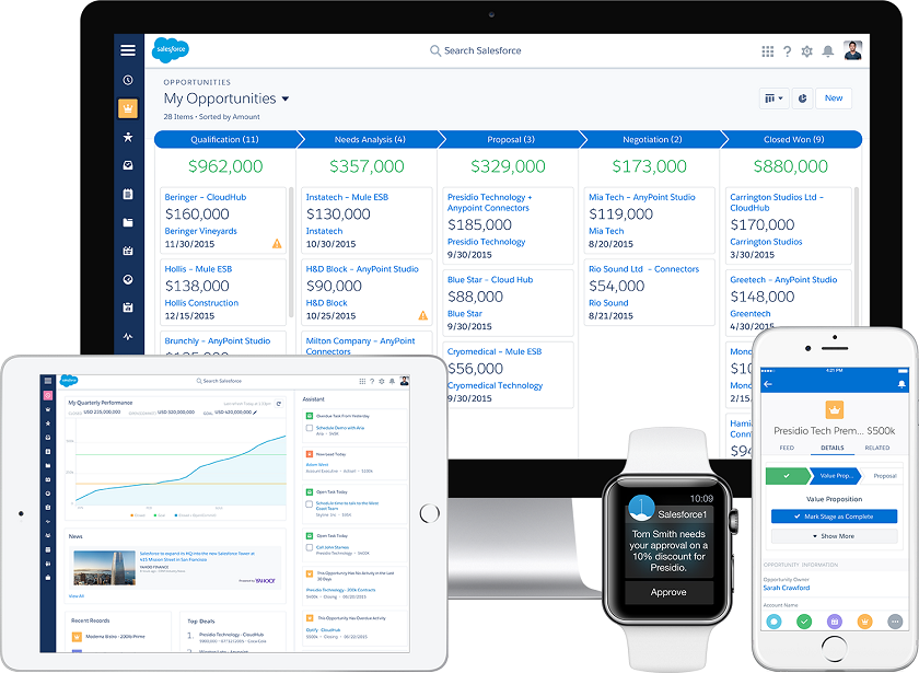 Lightning Experience - Salesforce