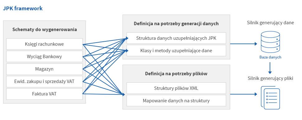 jpk_schemat_pl