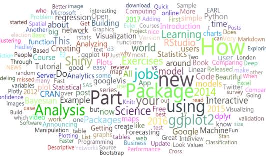 Trendy na r-bloggers, czyli analiza danych z Facebooka w Power BI