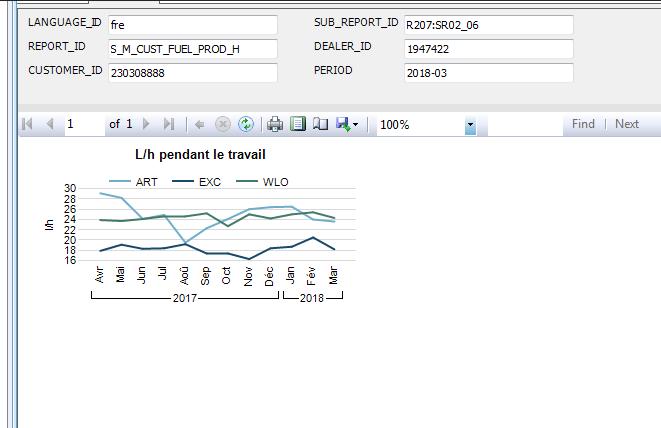 SSRS - zmienne zależne językowo - błąd naprawiony