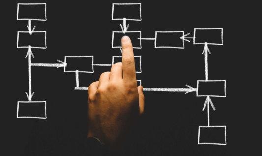 Tworzenie schematów blokowych i pseudokodu wspomagane narzędziami