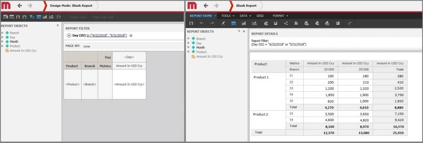 3 - MicroStrategy Desktop – plusy i minusy z punktu widzenia użytkownika