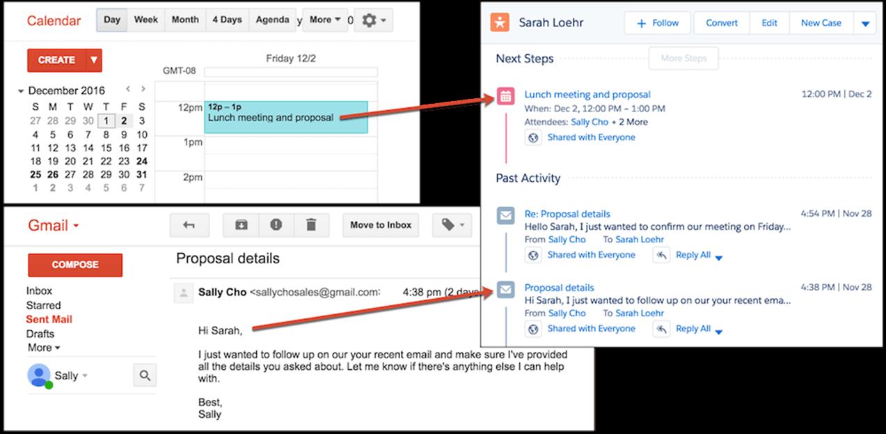 mail integration - 5 automatyzacji, które zwiększą efektywność pracy handlowca