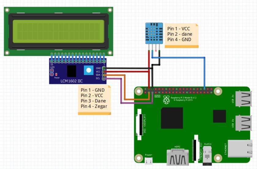 schemat połączenia e1562141061469 - Automatyzacja testów Systemów Wbudowanych z wykorzystaniem Robot Frameworka - część 1