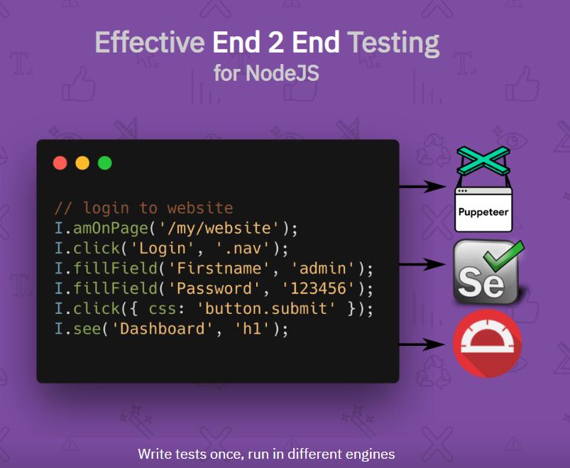 codecept - CodeceptJS - Przyjazna automatyzacja testów akceptacyjnych dla www!