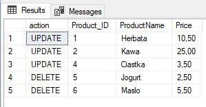 tabela3 - Polecenie MERGE w TSQL oraz wykorzystanie klauzuli OUTPUT