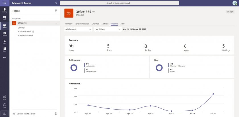 analytics e1588078984341 - Microsoft Teams - create and configure your first team