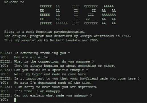 ELIZA Software Development e1592957689983 - Sprint przez historię sztucznej Inteligencji