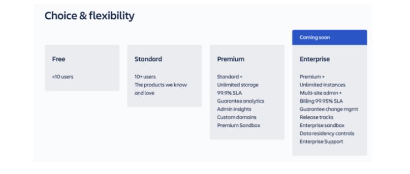 screen2 - Mity o przejściu do chmury Atlassian