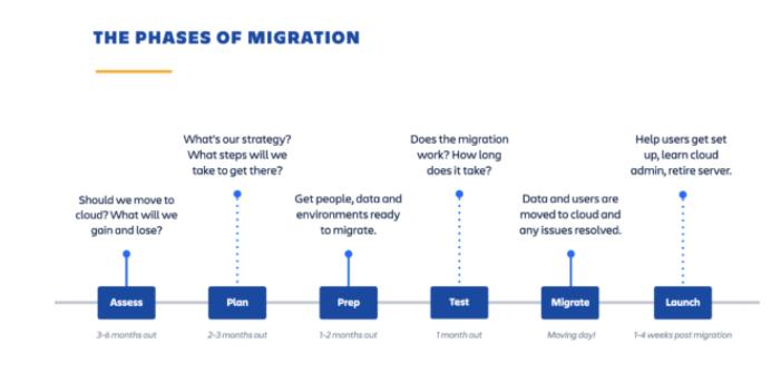 screen3 - Mity o przejściu do chmury Atlassian