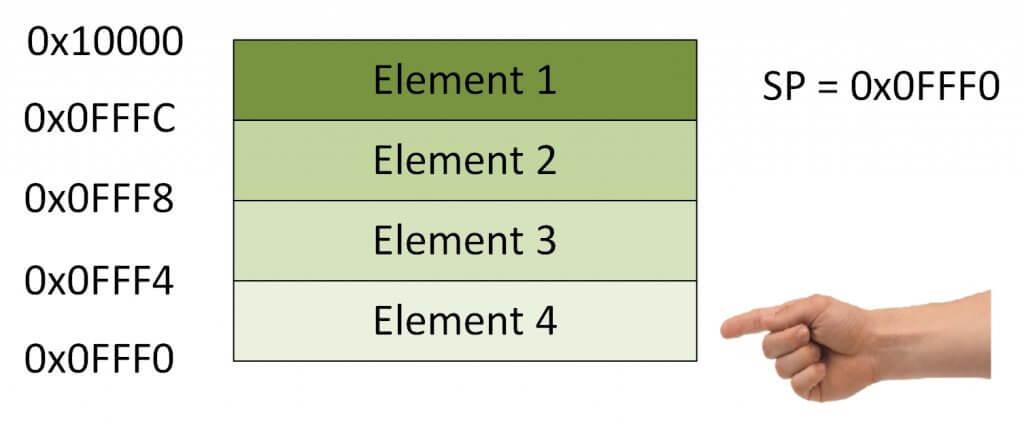 SP 1024x425 - O królu RAM-ie i rycerzach kontekstu