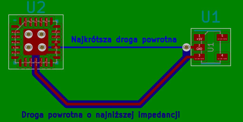 zdj1 1024x515 - Jak dobrze zaprojektować PCB na dwóch warstwach