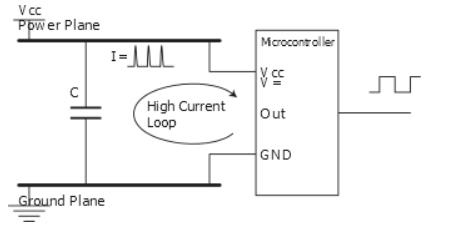 zdj4 - Jak dobrze zaprojektować PCB na dwóch warstwach