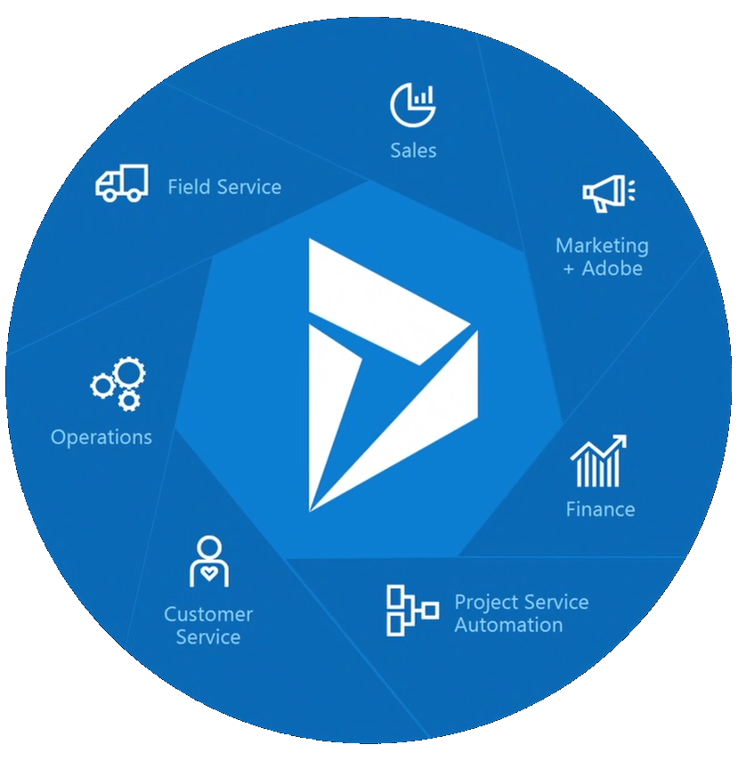 Dynamics365Combined1